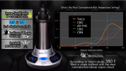 VapirRise2-0 Vaporizer Study with CW Analytical - YouTube 1-5-2021 8-25-03 AM.png