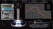 VapirRise2-0 Vaporizer Study with CW Analytical - YouTube 1-5-2021 8-25-36 AM.png